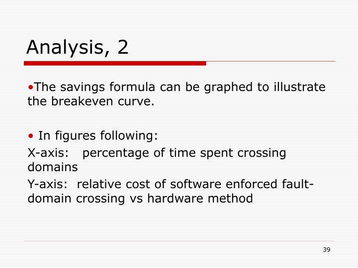 Analysis, 2
