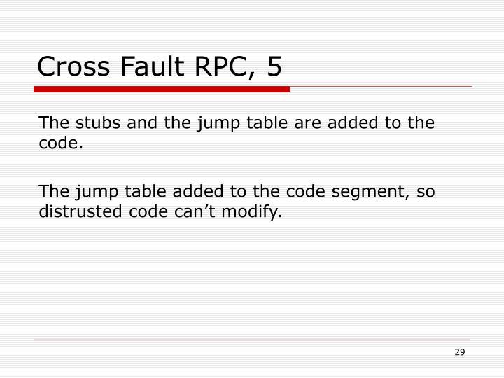 Cross Fault RPC, 5