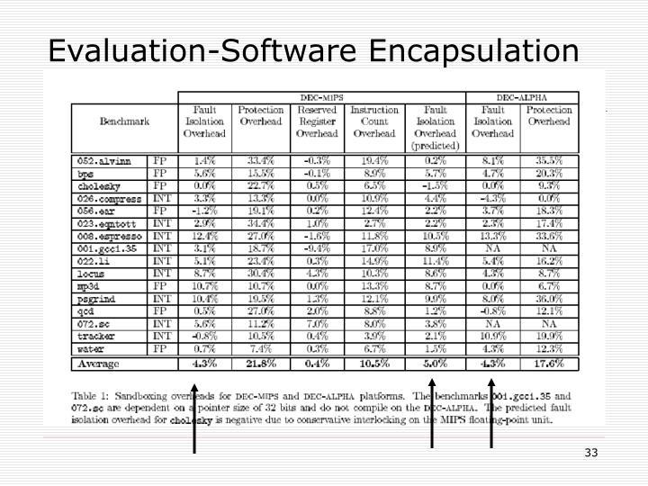 Evaluation-Software Encapsulation