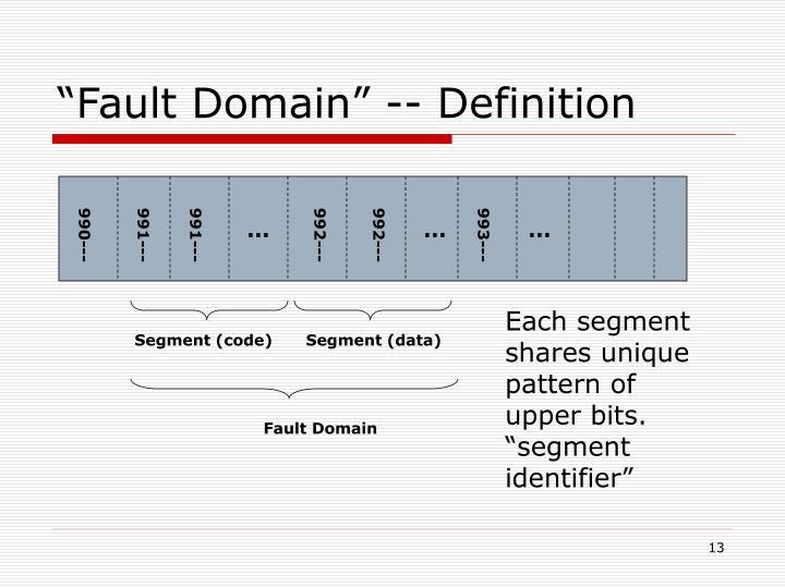 """""""Fault Domain"""" -- Definition"""