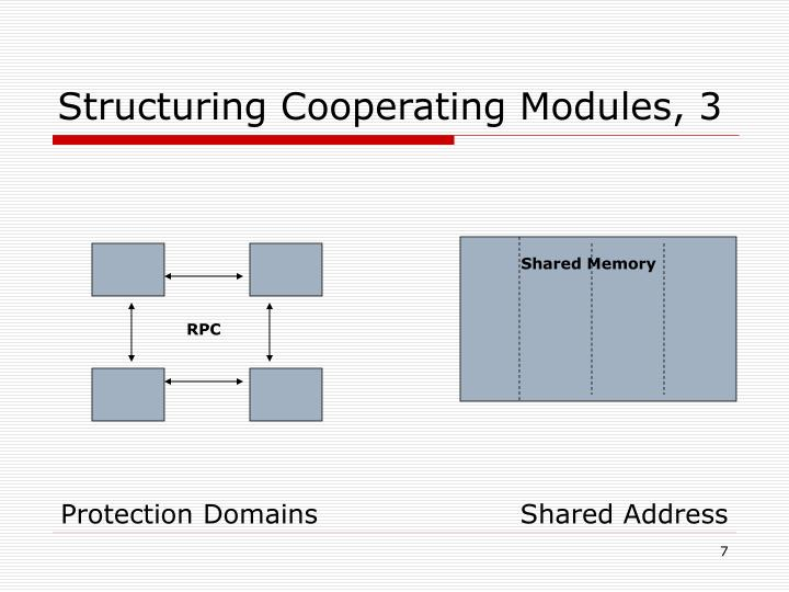 Structuring Cooperating Modules, 3