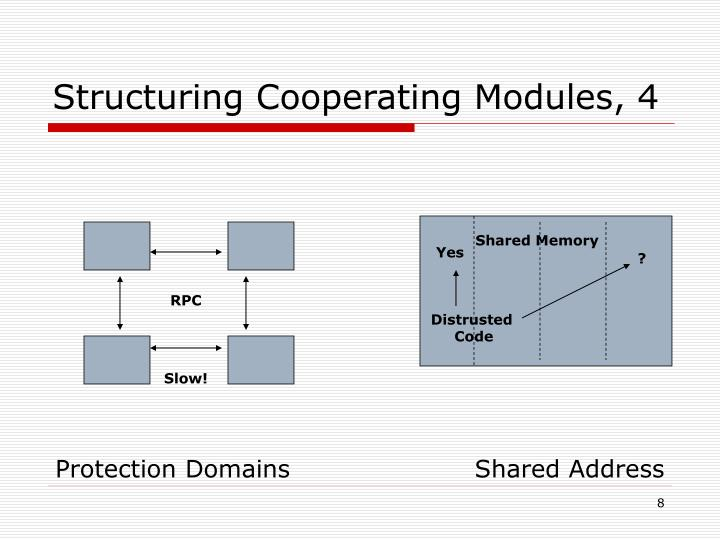 Structuring Cooperating Modules, 4