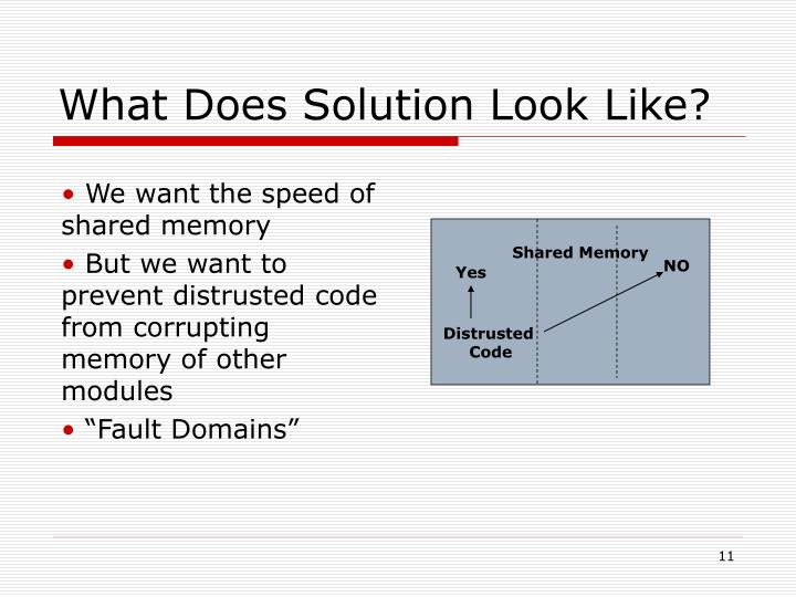 What Does Solution Look Like?