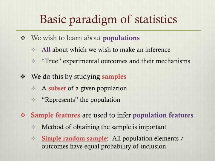 Basic paradigm of statistics