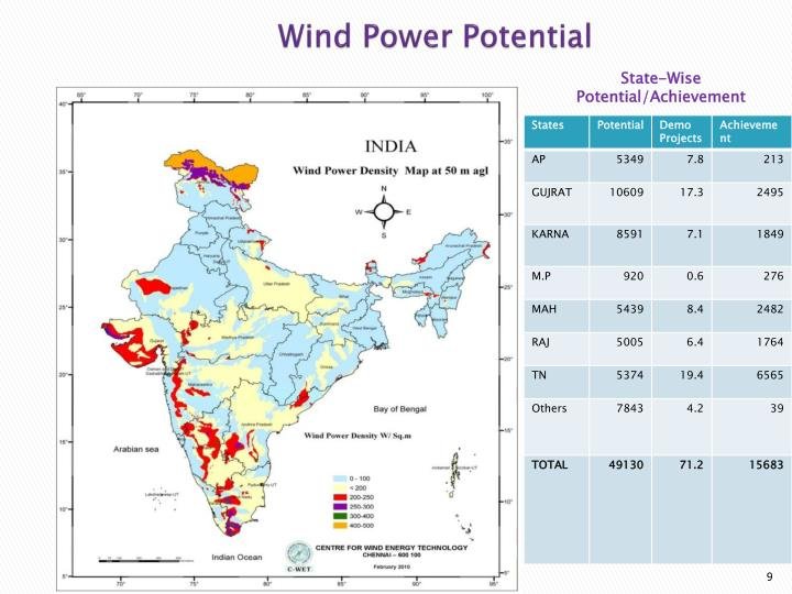 Wind Power Potential