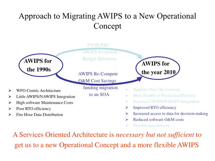 Approach to Migrating AWIPS to a New Operational Concept