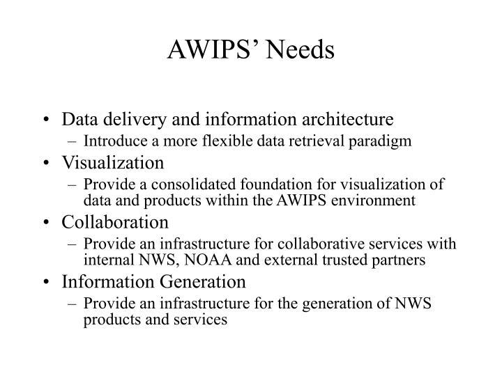 AWIPS' Needs