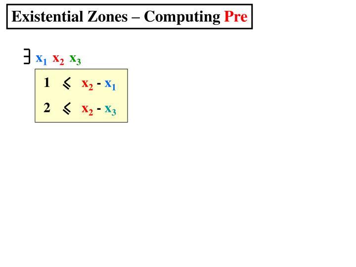 Existential Zones – Computing