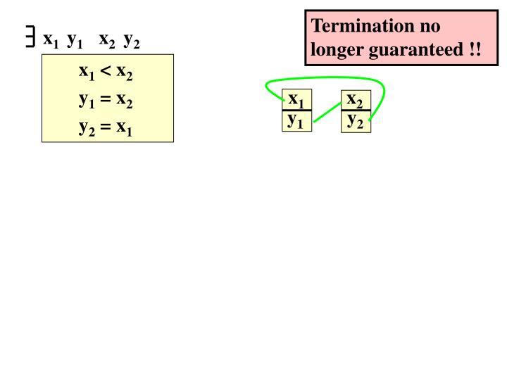 Termination no