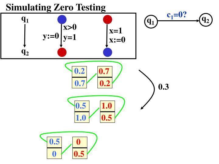 Simulating Zero Testing