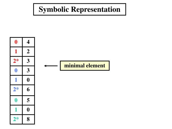 Symbolic Representation