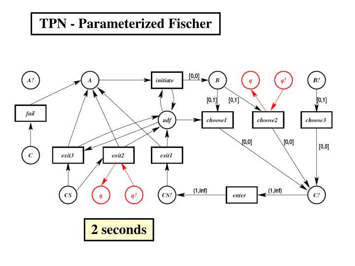 TPN - Parameterized Fischer