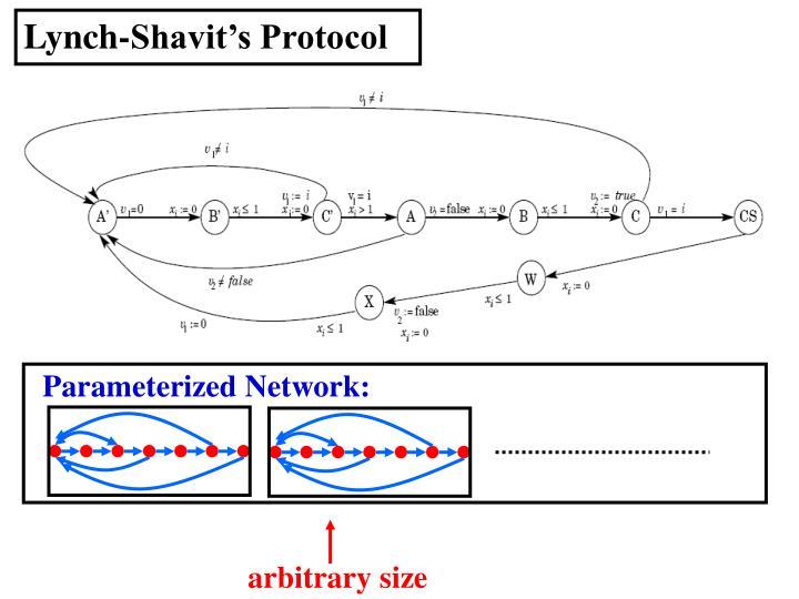 Lynch-Shavit's Protocol