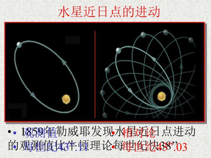 水星近日点的进动