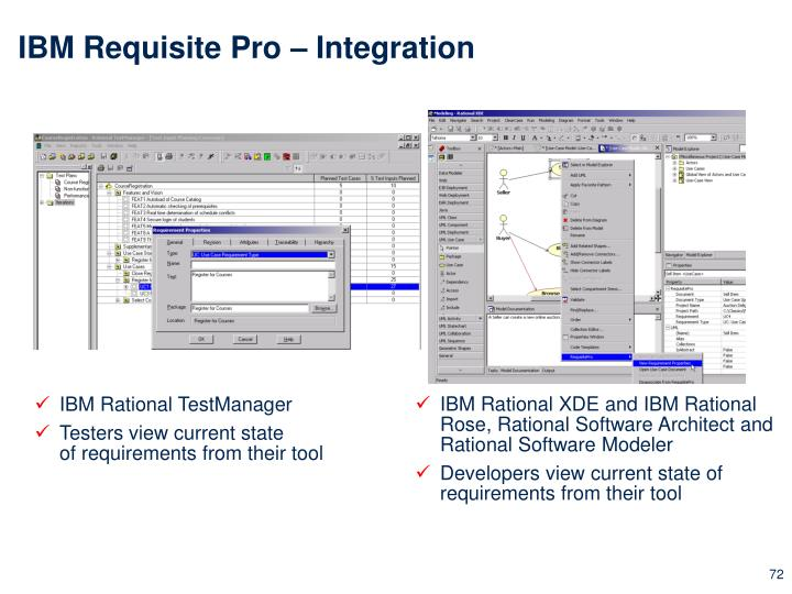 IBM Requisite Pro – Integration