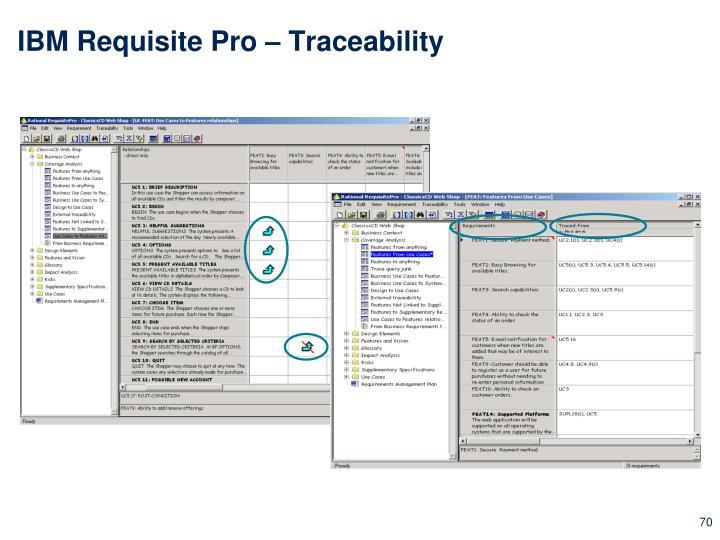 IBM Requisite Pro