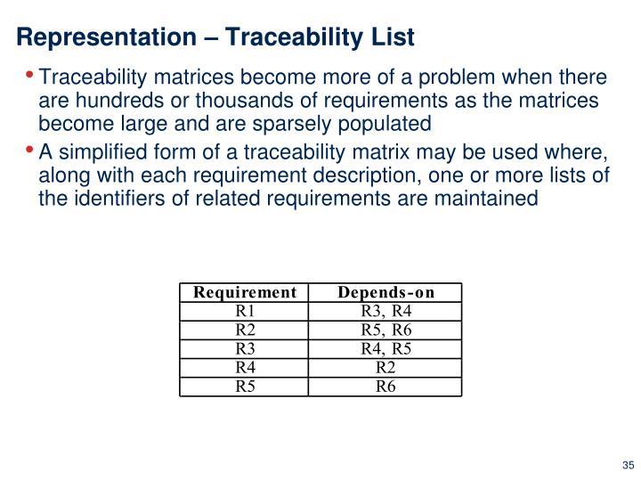 Representation – Traceability List