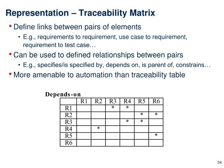 Representation – Traceability Matrix