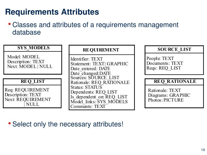 Requirements Attributes