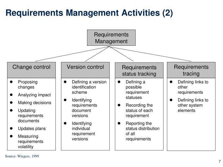 Requirements Management Activities (2)