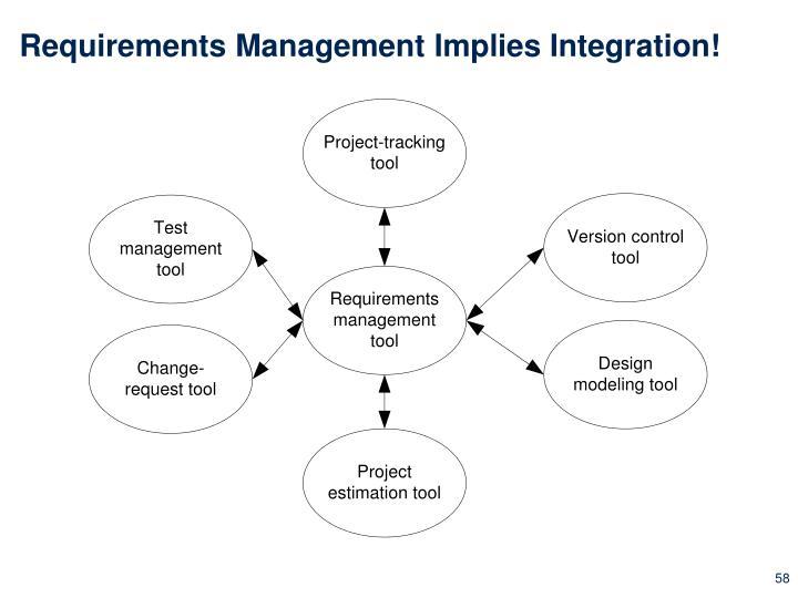 Requirements Management Implies Integration!