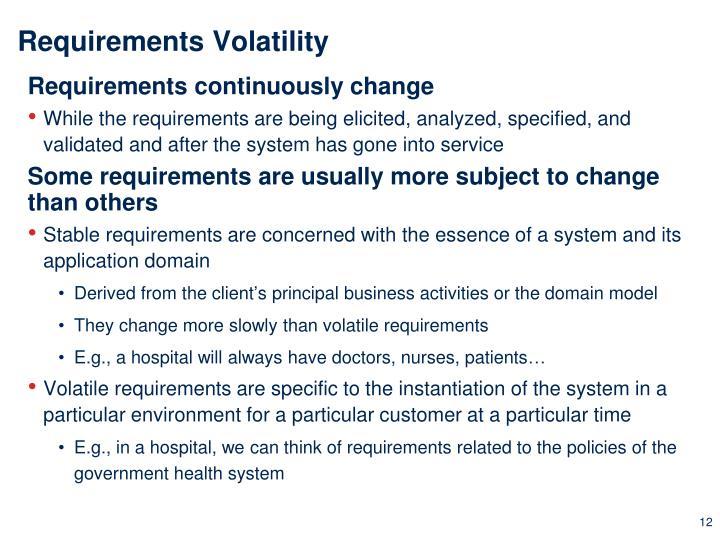 Requirements Volatility