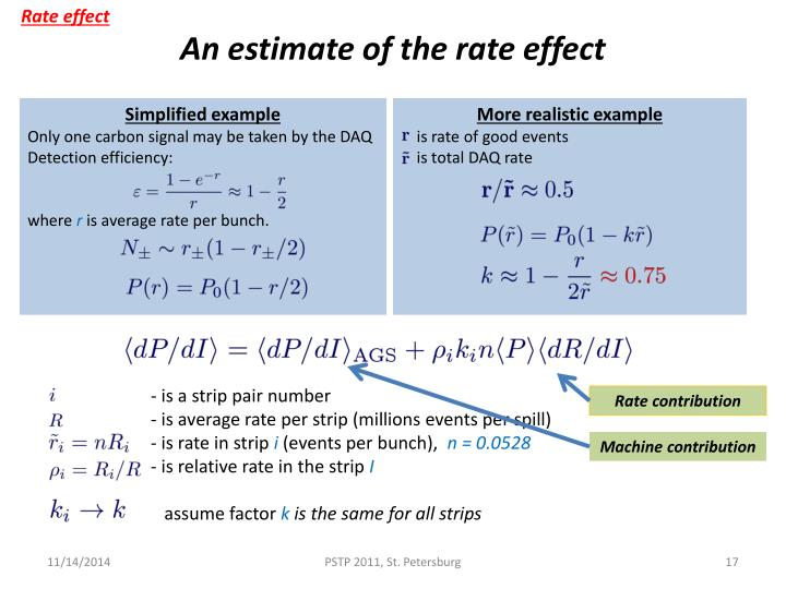 Rate effect