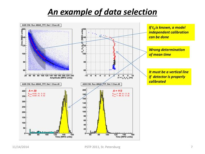 An example of data selection