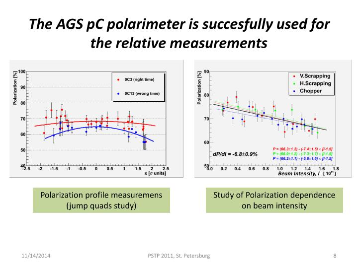 The AGS pC polarimeter is succesfully used for the relative measurements
