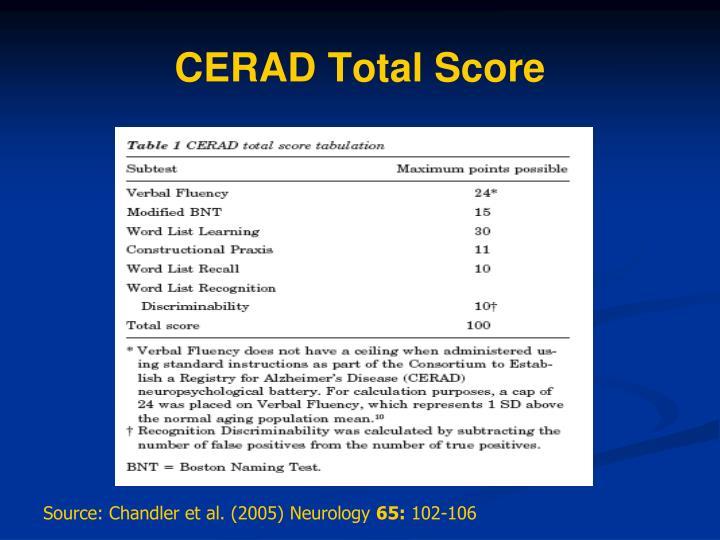 CERAD Total Score