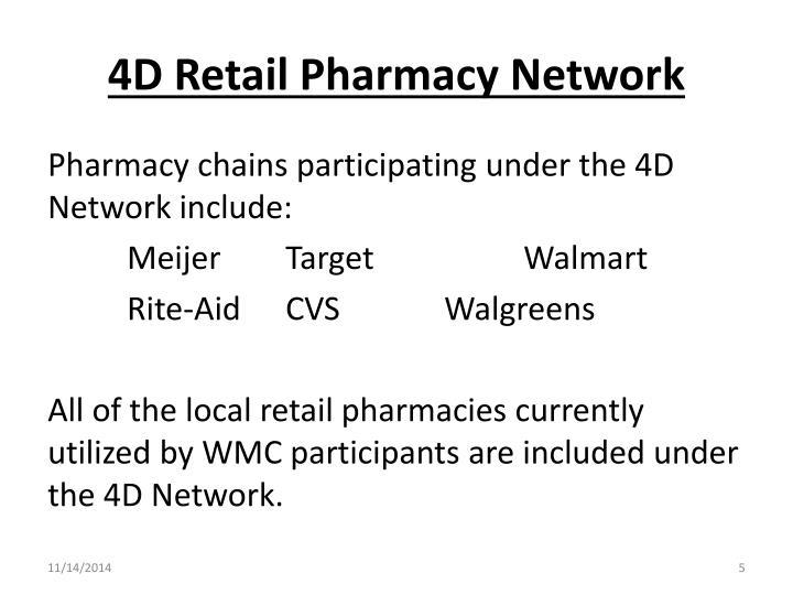 4D Retail Pharmacy Network