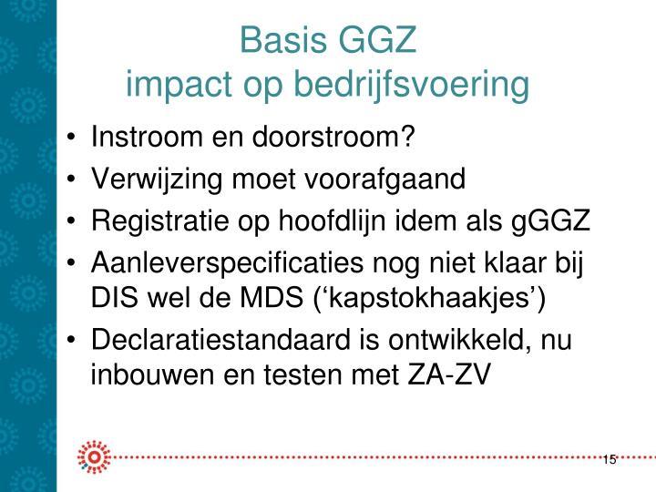 Basis GGZ