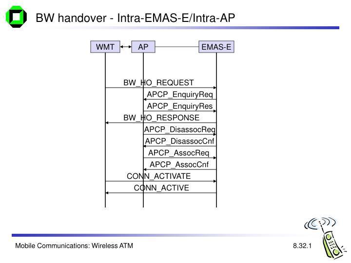 BW handover - Intra-EMAS-E/Intra-AP