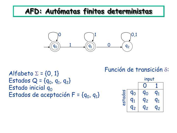 AFD: Autómatas finitos deterministas
