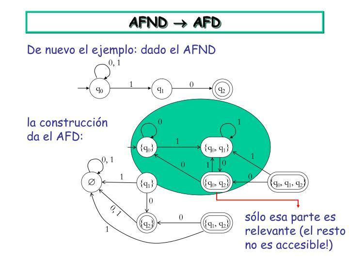 De nuevo el ejemplo: dado el AFND