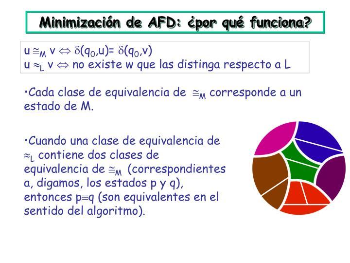 Minimización de AFD: ¿por qué funciona?
