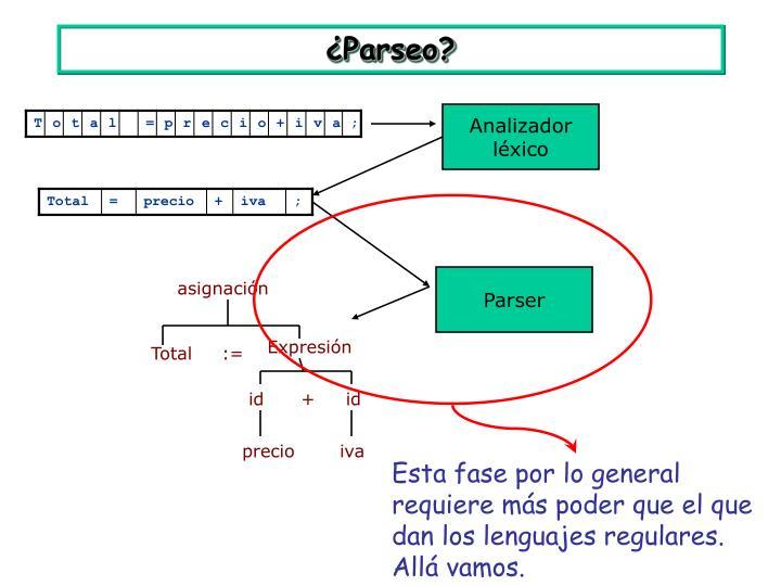 Esta fase por lo general requiere más poder que el que dan los lenguajes regulares.