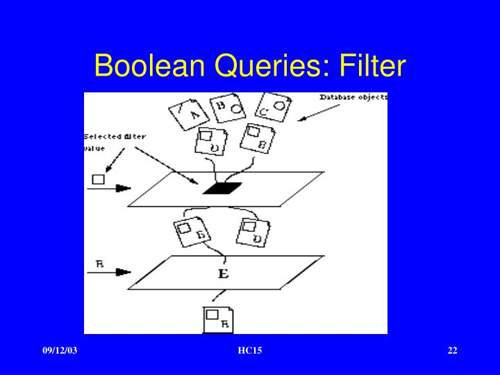 Boolean Queries: Filter