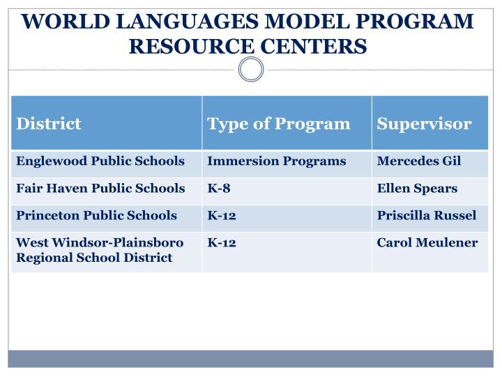 WORLD LANGUAGES MODEL PROGRAM RESOURCE CENTERS