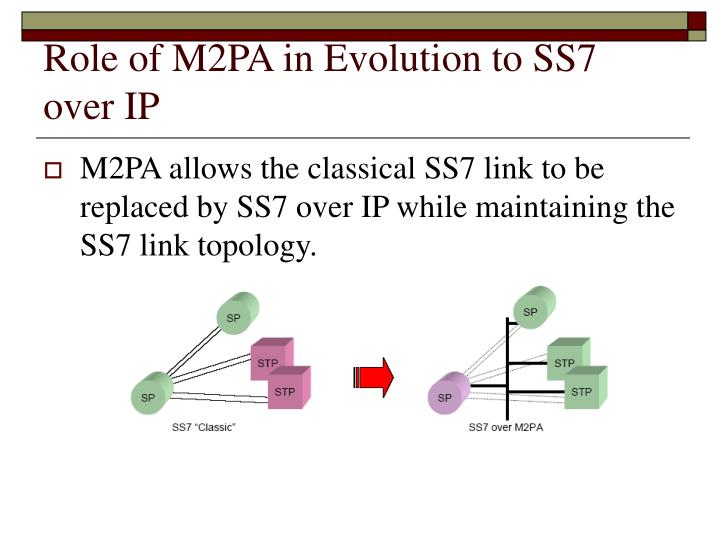 Role of M2PA in Evolution to SS7 over IP
