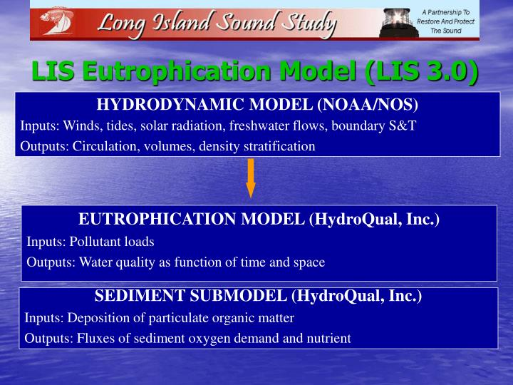 LIS Eutrophication Model (LIS 3.0)