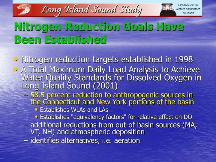 Nitrogen Reduction Goals Have Been Established