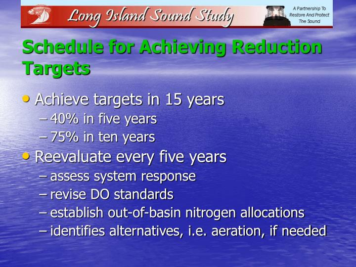 Schedule for Achieving Reduction Targets