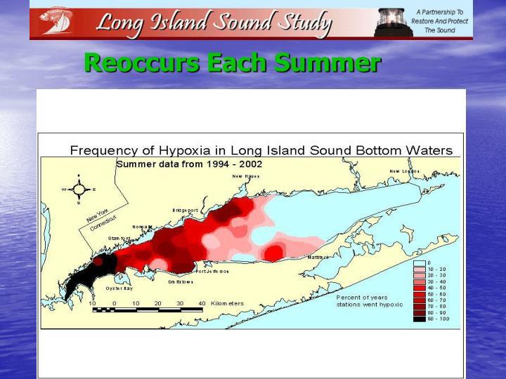 Reoccurs Each Summer