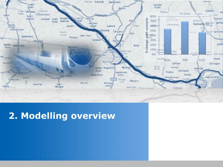 2. Modelling overview