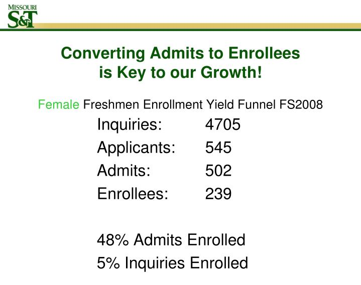 Converting Admits to Enrollees