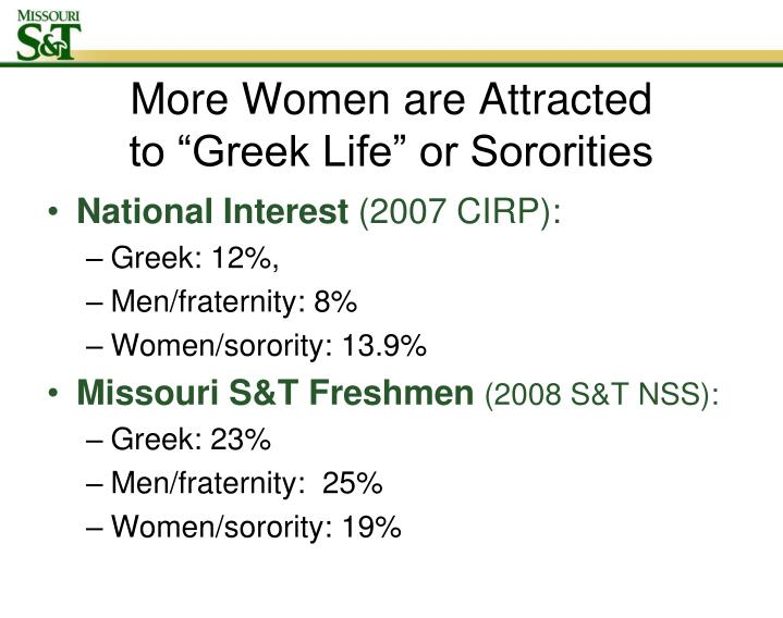 More Women are Attracted