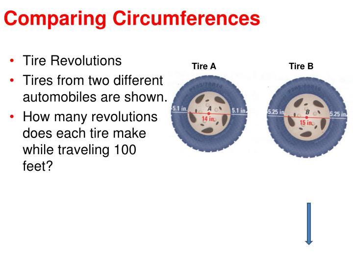 Tire Revolutions