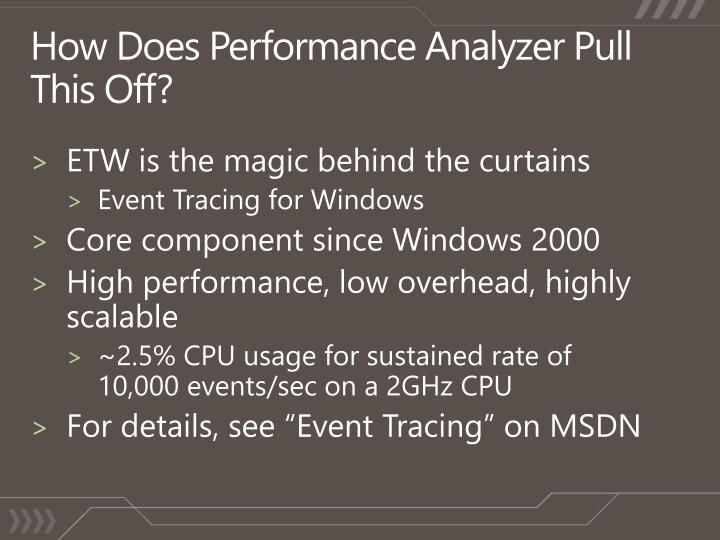 How Does Performance Analyzer Pull This Off?