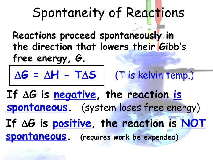 Spontaneity of Reactions